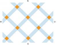 diagonalnetz